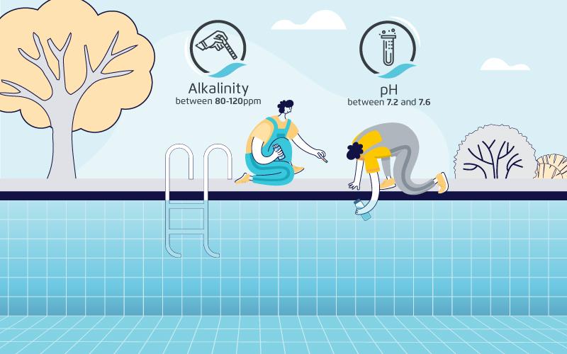 Clean Pool Water Chemica