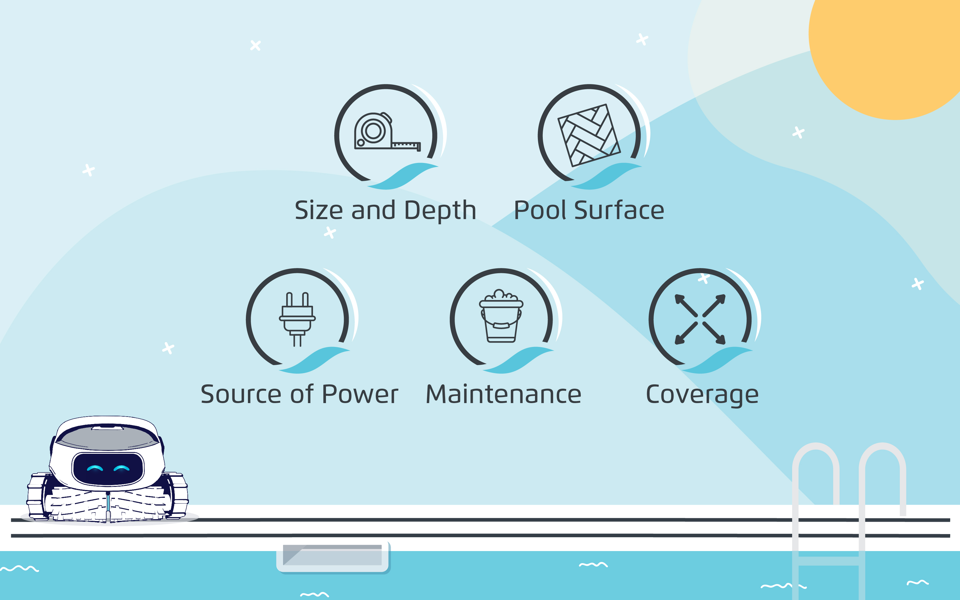 What to Consider Before Buying a Robotic Pool Cleaner for Leaves